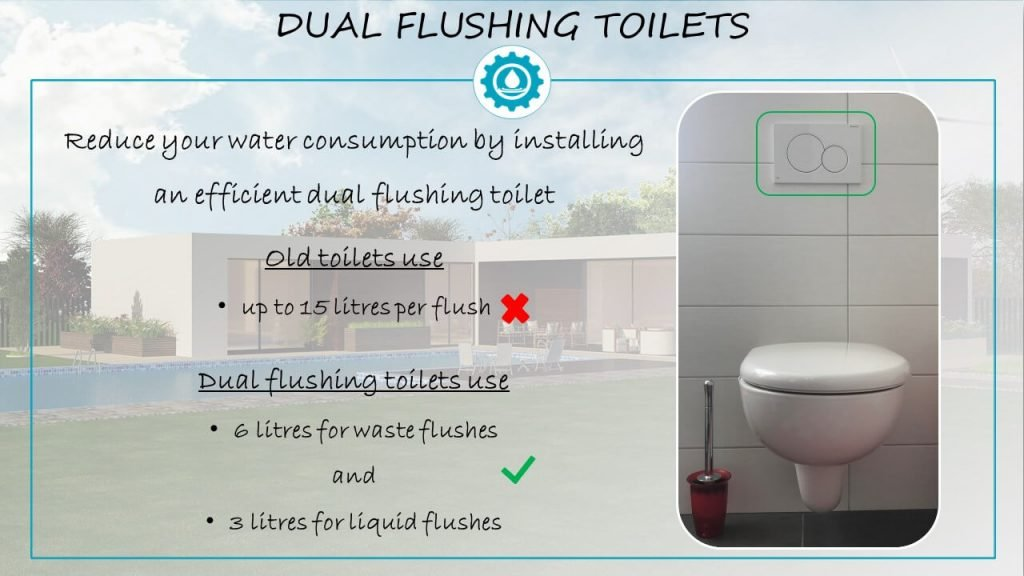 Dual flushing toilet water usage