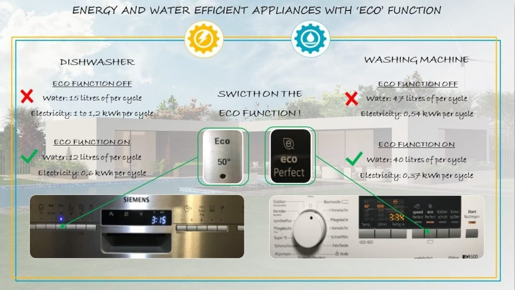 Appliance ECO function