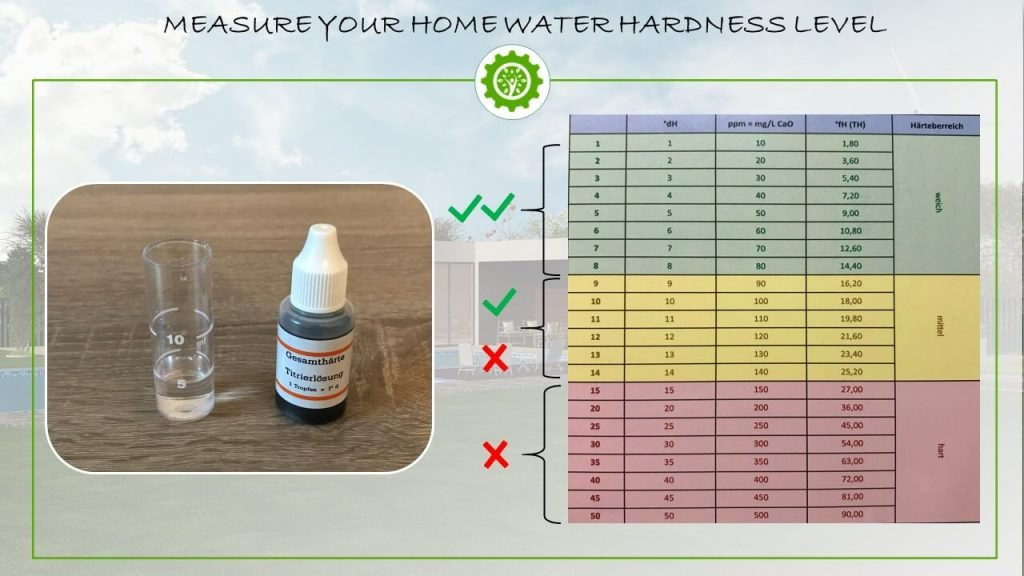 Measure Home Water Hardness Level