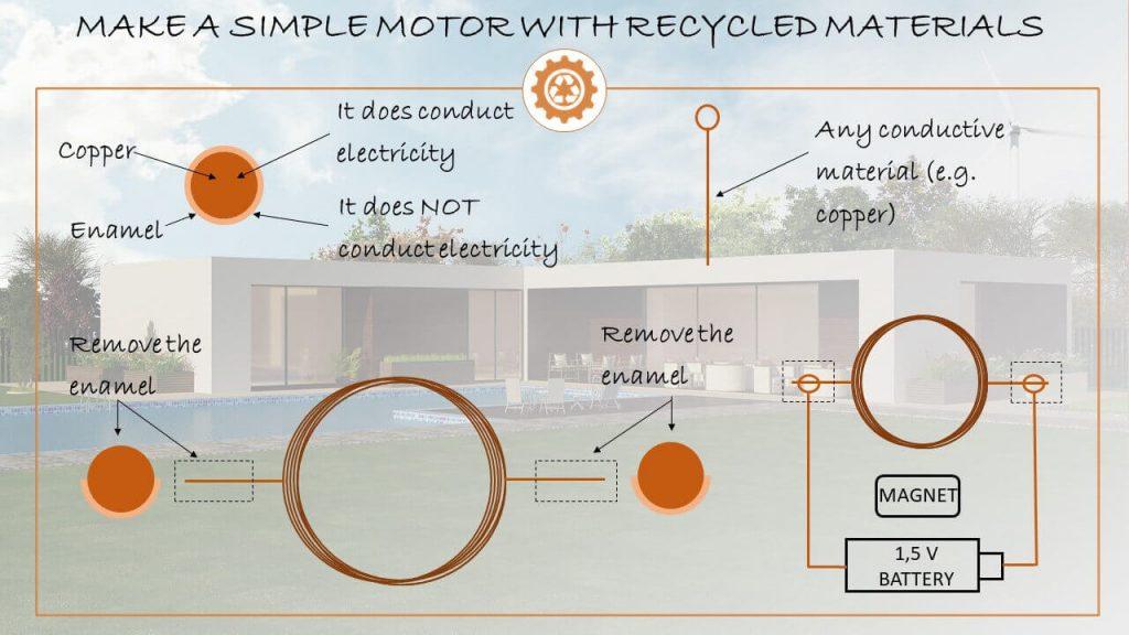 simple motor rotor