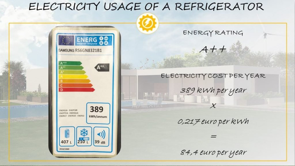 Refrigerator electricity cost