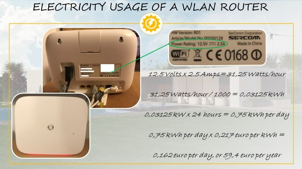 Router Electricity Usage