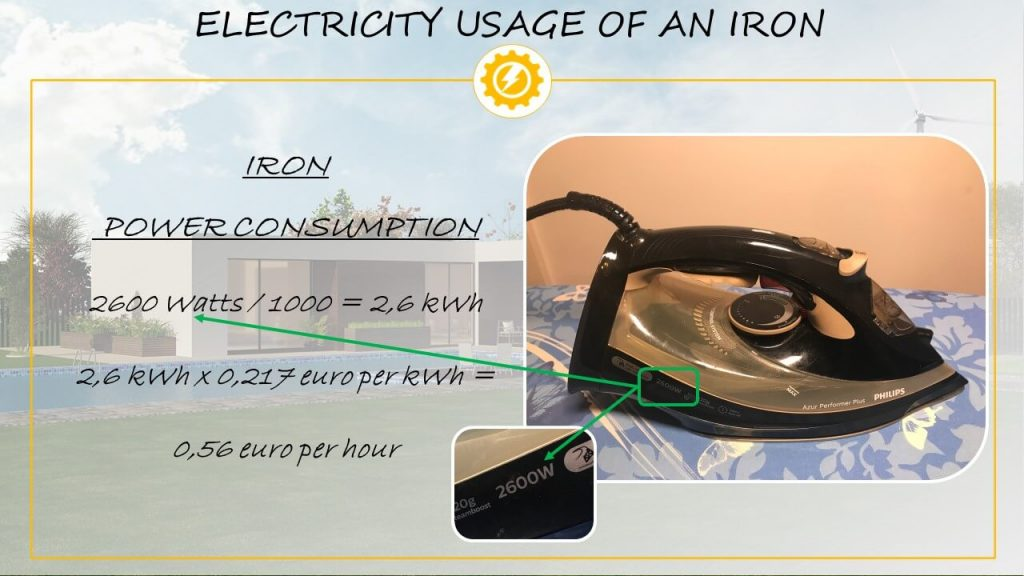 Iron electricity usage