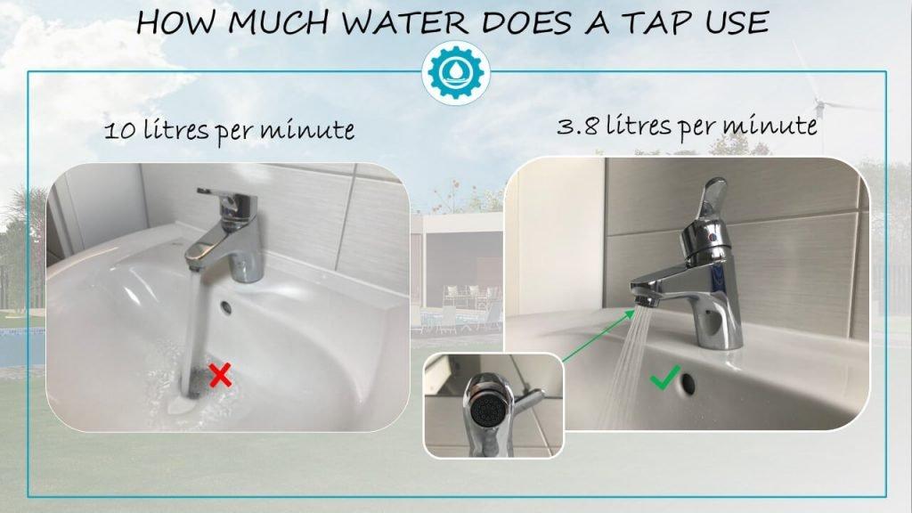 Tap water usage